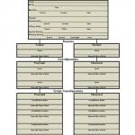 Husband's Genealogy Chart