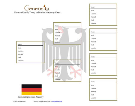 German family tree form