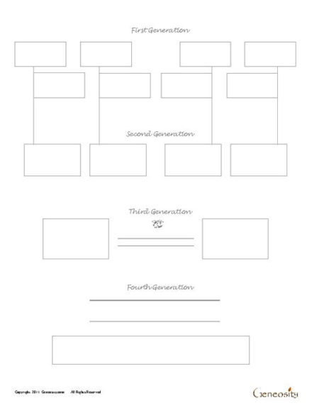 Four Generation with Sibling Genealogy Form