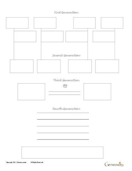 Four Sibling Four Generation Genealogy Form