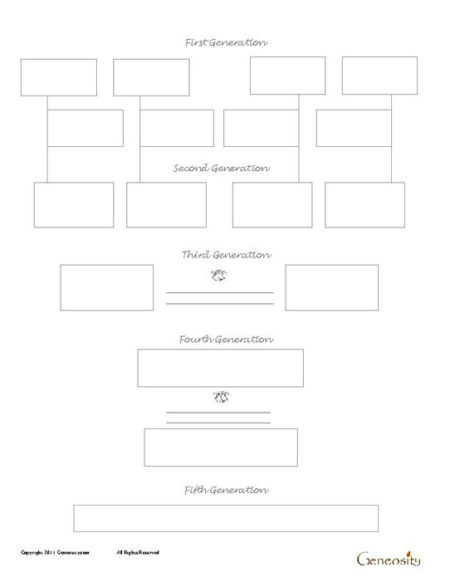 Five Generation with Spouse Family Tree Form