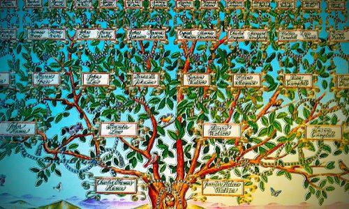 who family tree