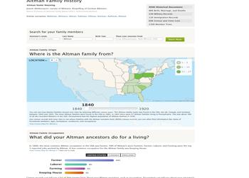 Ancestry Surname migration