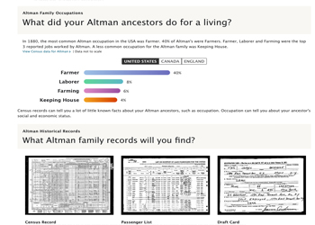 ancestry ancestor records